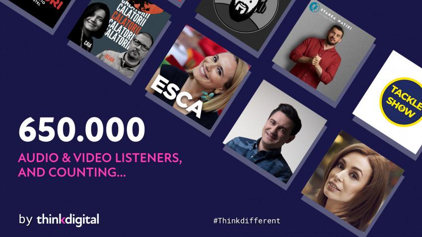Audiența cumulată a Thinkdigital Podcasts Network a ajuns, în doar două luni, la peste 650.000 de ascultări în medie per episod – o creștere de 180%.